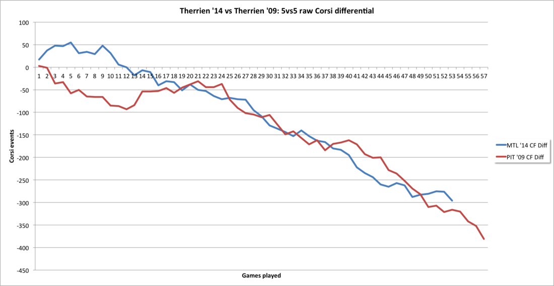 Therrien_vs_therrien
