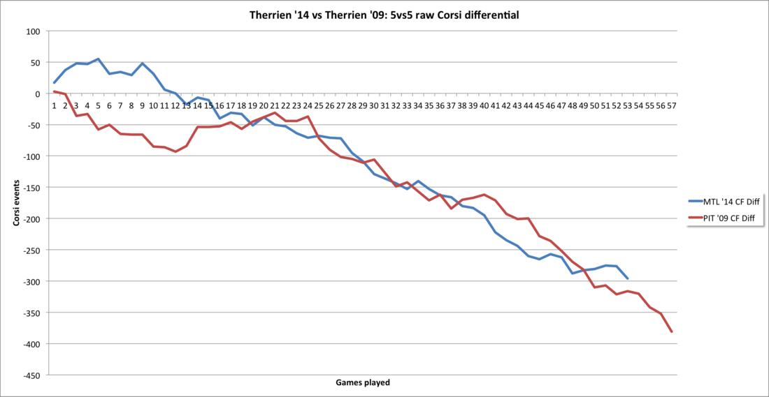 Therrien_vs_therrien