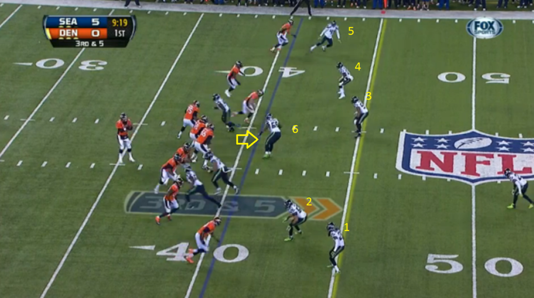 1st_broncos_play_dt_drops_to_cover__becomes_6th_defender_in_front_of_sticks_edit_medium
