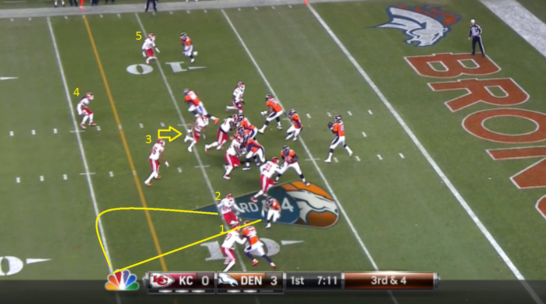 Chiefs-broncos_1st_play_developing_edit_medium