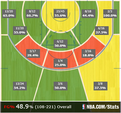 Afflalo_shot_chart_wins_medium