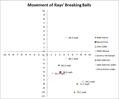 Raysstartersbreakingballs_medium