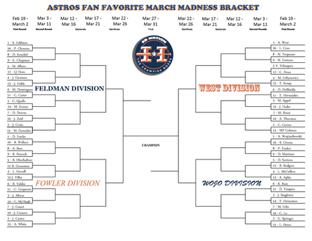 Blank-64-team-bracket-page-2014_medium