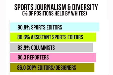 Sports_journalism___diversity_medium