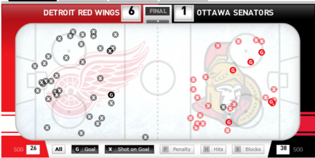 Sens-wings_2-27-14_medium
