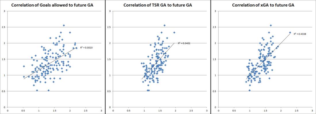 Ga_comparison
