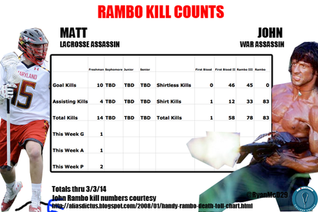 Rambokillcount2014-4_medium