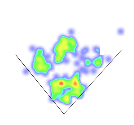 Harold_castro_heatmap_medium