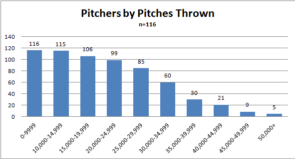 Pitches_1