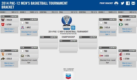 Pac-12_3-11_bracket_medium