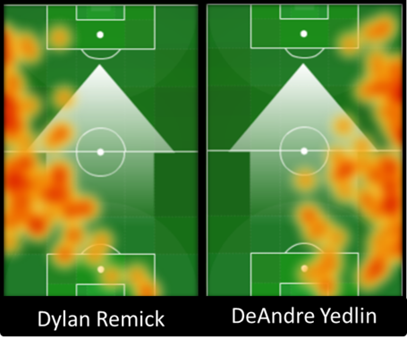 Remick_yedlin_heatmaps_medium