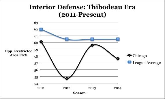 Thibodeau_interior_d