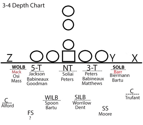 Depth_chart_medium