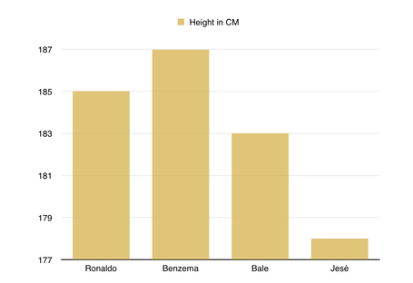 Madrid_height_medium
