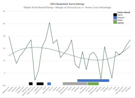 Bball_rating_chart_medium