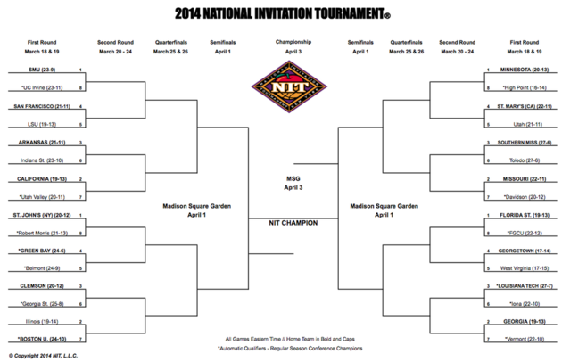 2014nitbracket_large