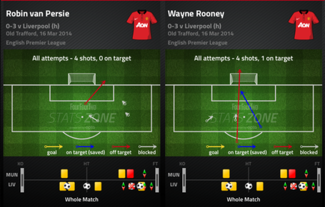 Rooney_-_rvp_shots_medium