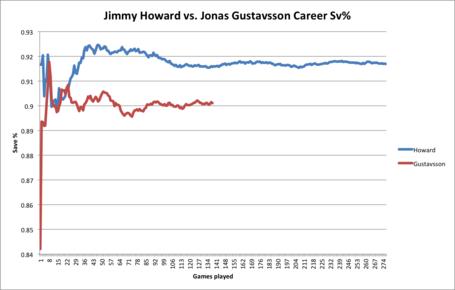 Howard_vs