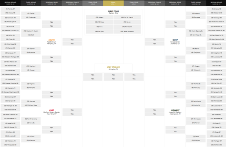 Ncaa_bracket_32_medium
