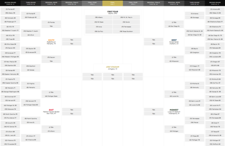 Ncaa_bracket_sunday_medium
