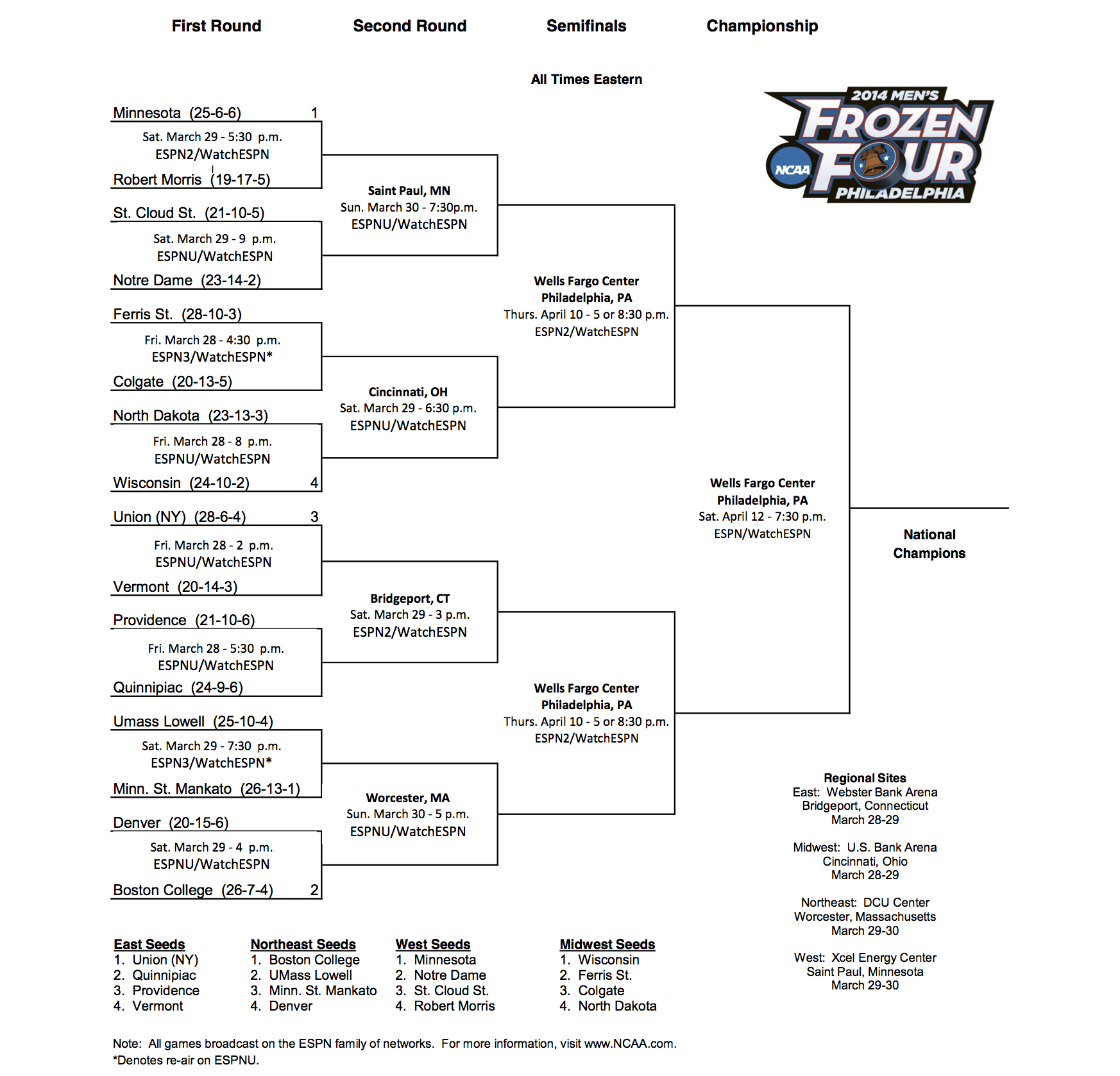 2014-ncaa-hockey-tournament-bracket