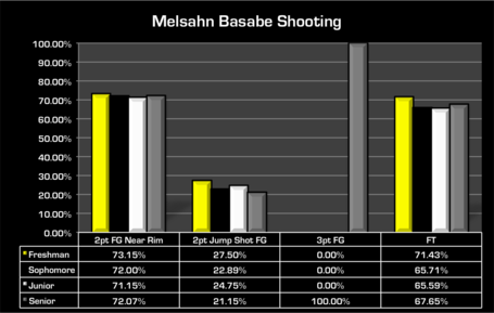 Basabe_shooting_medium