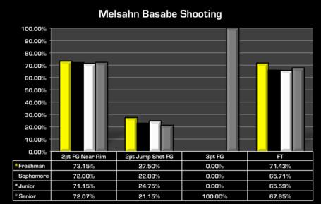 Basabe_shooting_medium