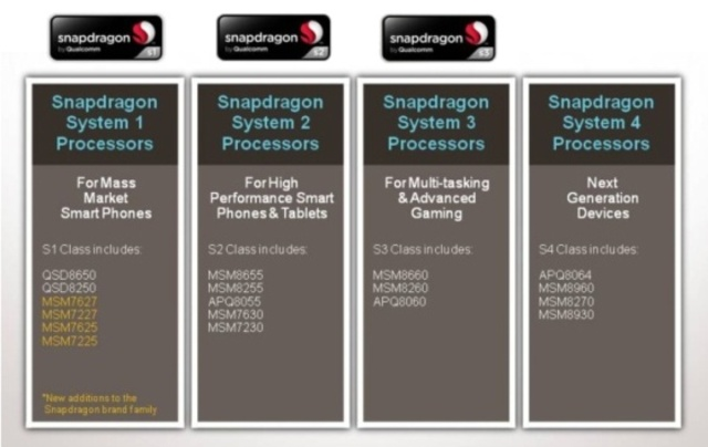 8-3-11-snapdragonbranding_verge_medium_landscape