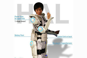 Cyberdyne HAL