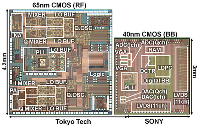 sony chip 640