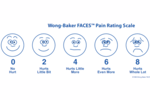 Wong-Baker Pain Scale