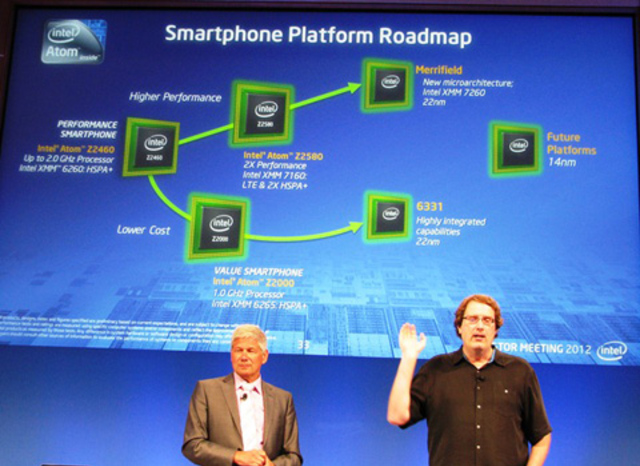 344958-smartphone-roadmap-intel-2012__1__large_verge_medium_landscape.jpg