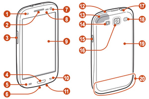 Galaxy S III manual