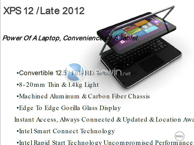 Dell Windows 8 tablet rumor