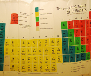 Flickr | periodic table shower curtain