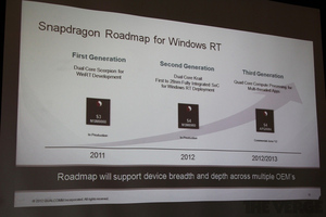 Qualcomm Windows RT roadmap