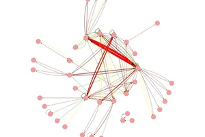 Wikipedia Interactions PLoS ONE