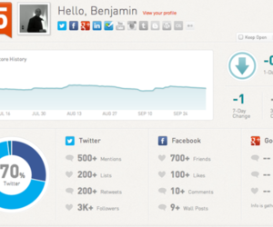klout score