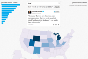 Romney Obama Twitter Engagement