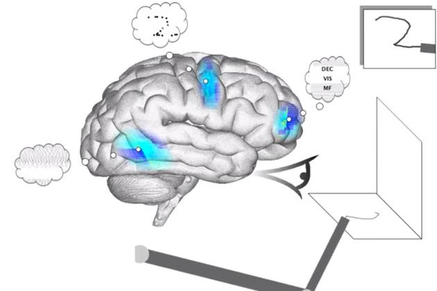 Spaun artificial brain