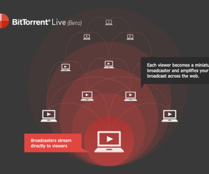 BitTorrent Live