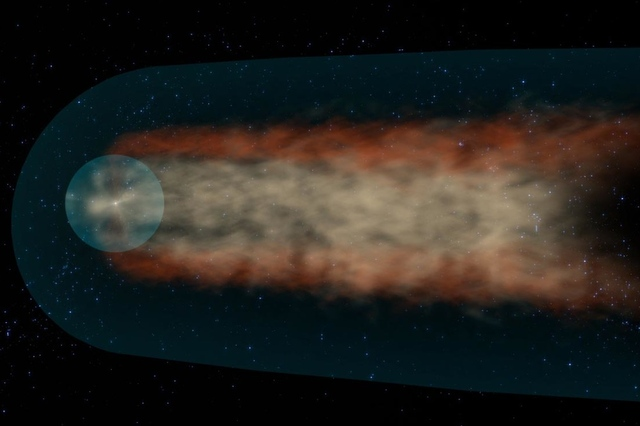 Solar system's tail (heliotail) (Credit: NASA's Goddard Space Flight Center)