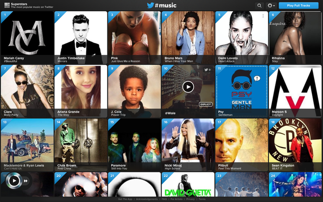 Twitter 'strongly considering' shutting down #Music just six months after launch, says report