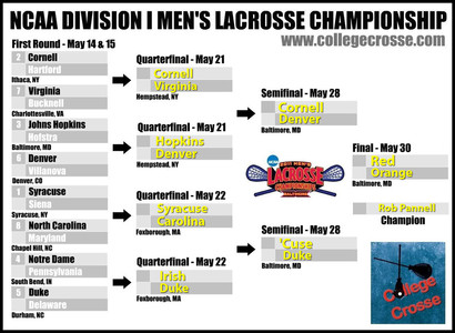 2011_ncaa_lacrosse_tournament_bracket_hs