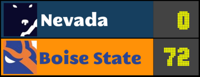 Score-prediction-boise-state-nevada