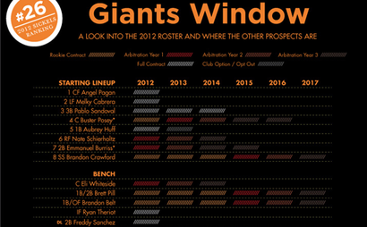 Giants-window-sm