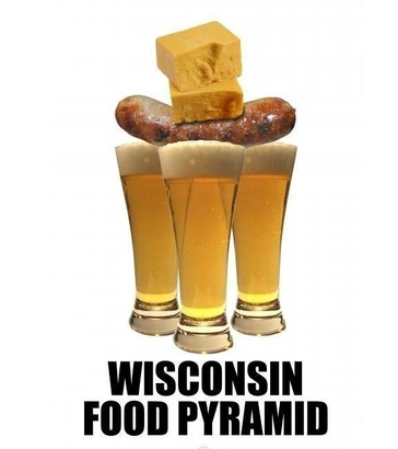 Wisconsin-food-pyramid