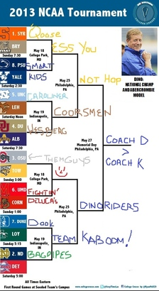 2013-ncaa-tournament-bracket_5-27-13