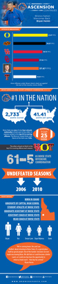 Harsin-inforgraphic