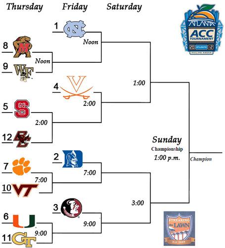 ACC Tournament 2012 Bracket And Schedule - SBNation.com